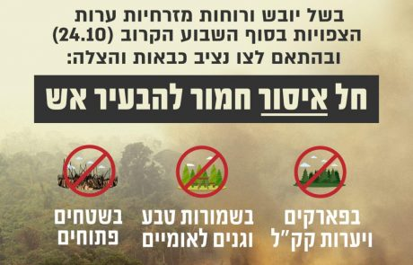 צו איסור הדלקת אש